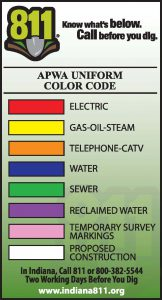Indiana 811 Color Code Card